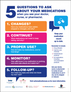 5 Questions to Ask About Your Medications - ISMP